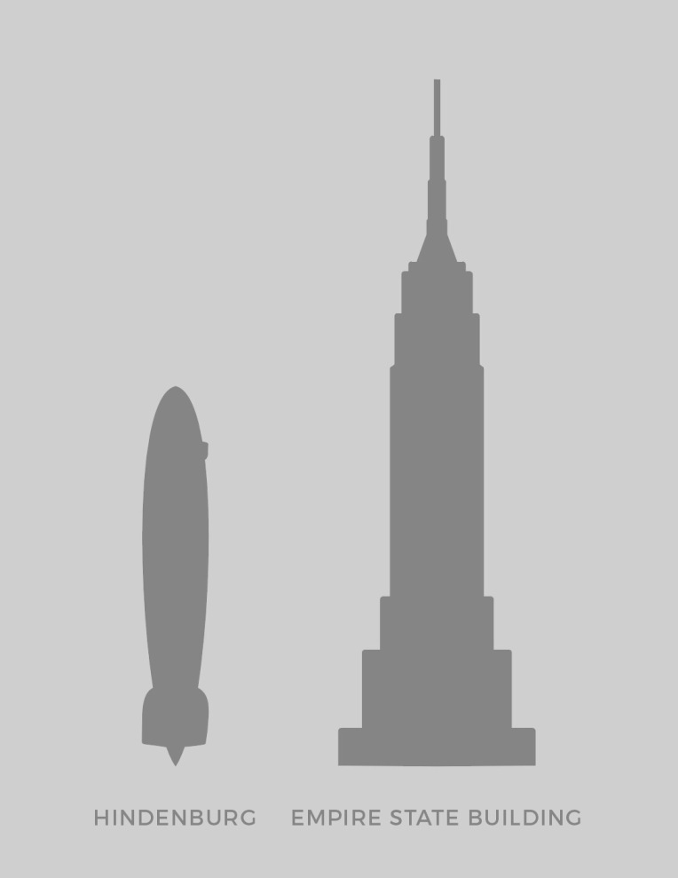 A graphic size comparison between the Hindenburg airship and the Empire State building